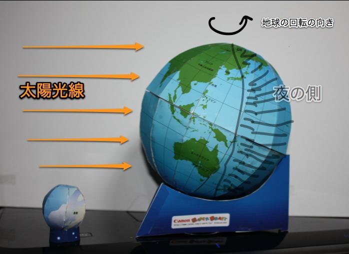 地球の自転1