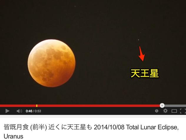 月食と天王星2