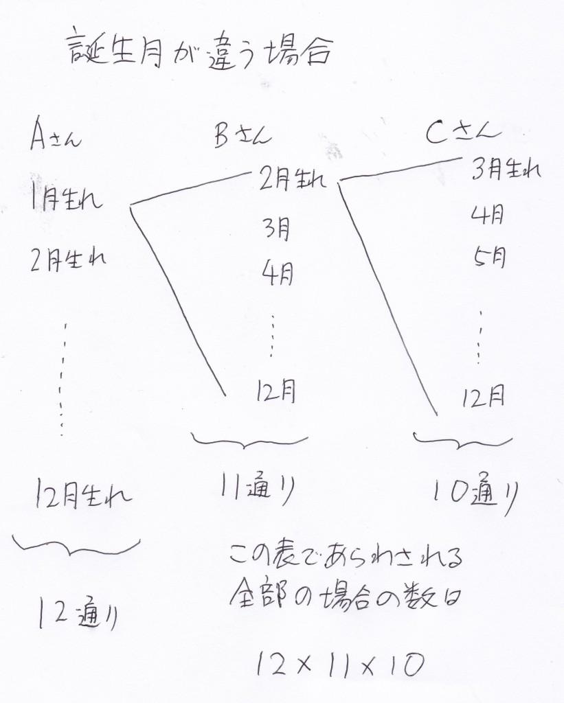 IMG_20150729_0003